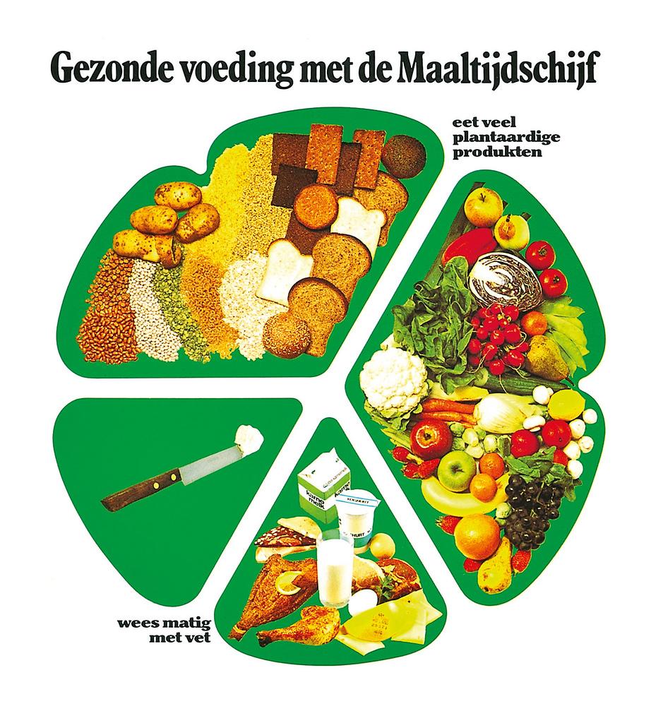 voedsel met eiwitten